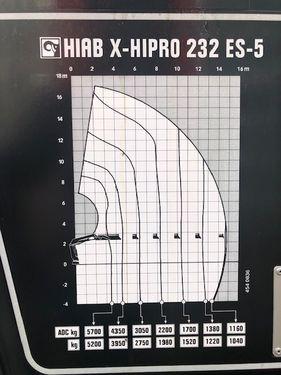 Hiab X-232 HIPRO-5